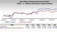 Cerner (CERN) Earnings and Revenues Beat Estimates in Q1
