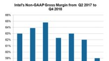 What Factors Could Influence Intel's Gross Margin in H2 2018?