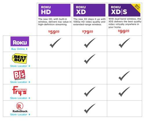 Roku XD player comes directly to Best Buy shelves with no Netgear intervention
