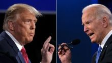 2020 election polls: Trump gains ground on Biden in Pennsylvania, extends lead in Ohio
