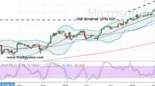 Bet on Microsoft Stock Heading Toward $1 Trillion