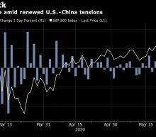 Futures Mixed, Asia Stocks Advance; Dollar Flat: Markets Wrap