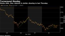 Asia Futures Mixed After Tech-Spurred U.S. Rebound: Markets Wrap