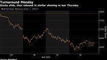 Asian Stocks Trade Mixed; India Futures Slide: Markets Wrap