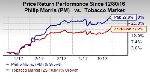 phillip morris case study Philip morris: international and phillip morris international is the leading non-government kantian analysis of the pmi case would be that pmi did.