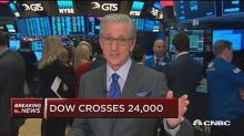 Dow cross 24,000 at open