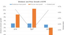 What Will Drive The Dividend Growth Of ETR?