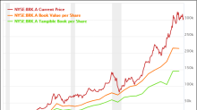 6 Stocks Boosting Book Value