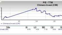 Is Chimera Investment a Great Stock for Value Investors?