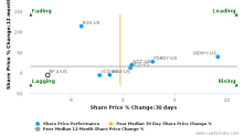 Brown-Forman Corp. breached its 50 day moving average in a Bearish Manner : BF.A-US : June 22, 2017