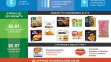 Conagra Brands Reports Net Sales And EPS Growth In Third Quarter