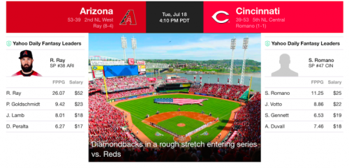 The Diamondbacks/Reds pitching matchup has us intrigued. (Yahoo Sports)