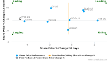 NVE Corp. breached its 50 day moving average in a Bearish Manner : NVEC-US : April 7, 2017