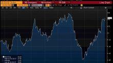 Forte recupero del sentiment sui mercati globali
