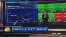Financial ETFs look to rebound