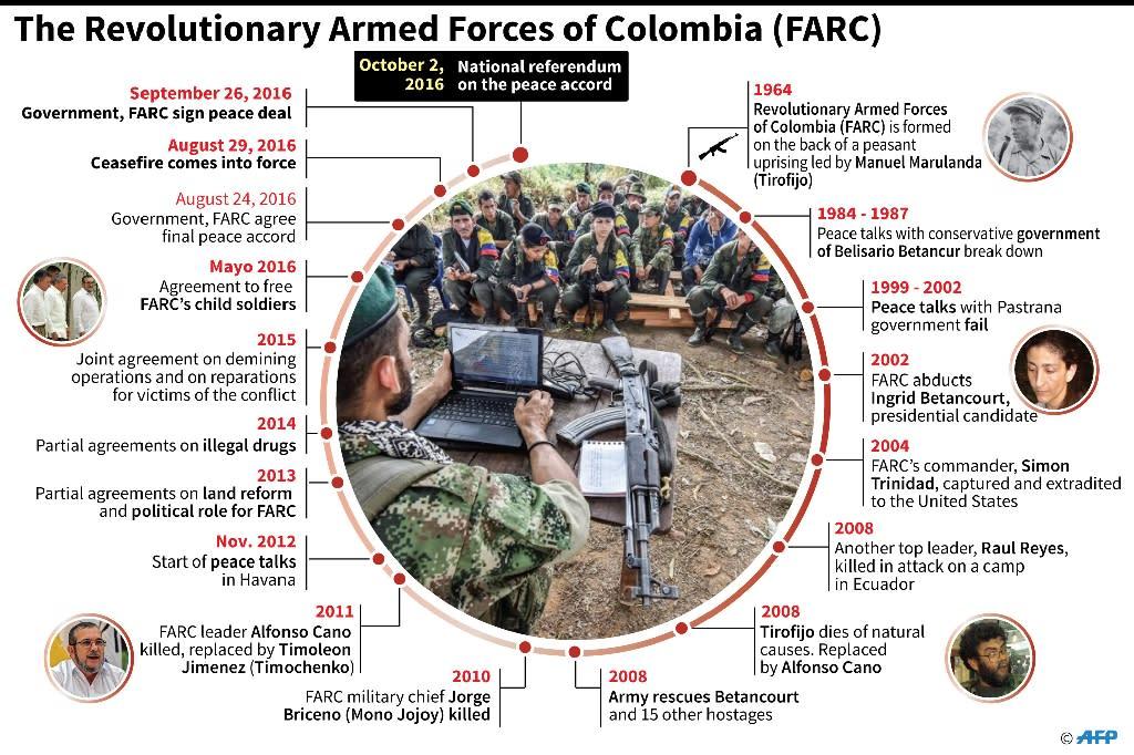 The FARC rebel movement (AFP Photo/Gustavo IZUS)