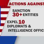 President Biden Places New Sanctions Russia