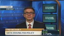 What's holding back the Fed?