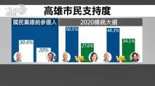 若大選回歸藍綠對決 這號人物是關鍵變數
