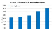 Novavax's Cash Flow Trends