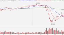 3 High-Reward Bear Trades for the Next Market Crash