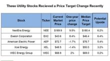 These Utility Stocks Had Recent Target Price Changes