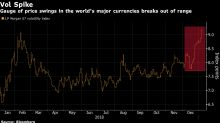 FX Traders Are Betting That Volatility Has Awoken From Slumber