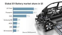Samsung SDI推新一代電動車電池 搶全球EV電池市場前三