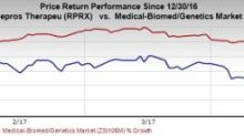 What's in the Cards for Repros (RPRX) this Earnings Season?