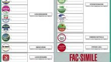 ##Emilia-Romagna, voto disgiunto decisivo per elezioni 26 gennaio