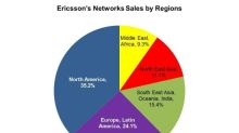 Why the Future Looks Bright for Ericsson