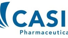CASI Pharmaceuticals Announces Full Year 2020 Financial Results