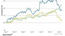 Vectren's Stable Dividends over the Years