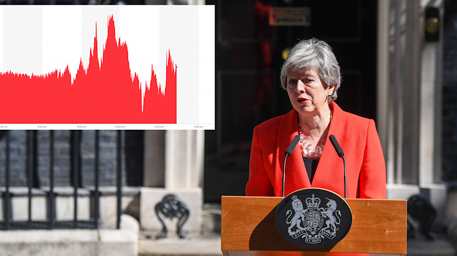 Pound stumbles and falls again after brief rise as May resigns