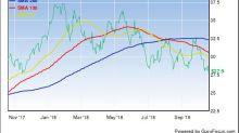 ArcelorMittal Falls on 3rd-Quarter Ebitda Forecast