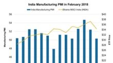 India's Manufacturing PMI Fell Unexpectedly: Will It Affect Economy?