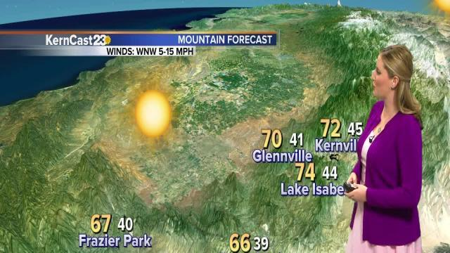 Morning Digital Weather Update 2/24/14