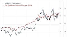 5 Eerily Low Price-Sales Stocks With High Financial Strength