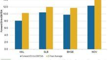 Why Is Halliburton's Valuation Attractive?