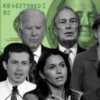 How Bloomberg's money dwarfs the other 2020 Democrats' war chests — in one chart
