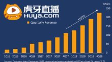 HUYA Inc. (HUYA): Perpetual Global Innovation Share Fund Is Optimistic About Its Growth Potential Outside of China