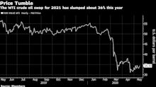 Shale Drillers Face Multibillion-Dollar Hedging Crunch Amid Rout