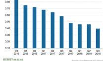 Understanding Dish Network's Declining Revenue Trend