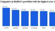 STORE Capital: The Fastest-Growing Company in Warren Buffett's Portfolio