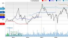 Why Is Welltower (HCN) Up 5.6% Since the Last Earnings Report?