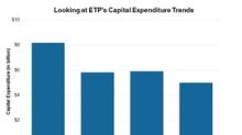 A Look at Energy Transfer's Capital Expenditure Trends