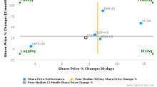Lear Corp. breached its 50 day moving average in a Bearish Manner : LEA-US : July 24, 2017