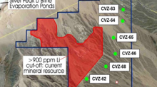 CVZ-67 Assays End at 502 FT (153 M) in LI Grade of 1220 PPM, Increasing with Depth