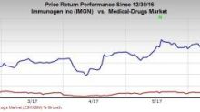 Is a Beat in the Cards for ImmunoGen (IMGN) in Q2 Earnings?