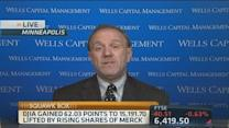 What happens to markets if shutdown lingers?